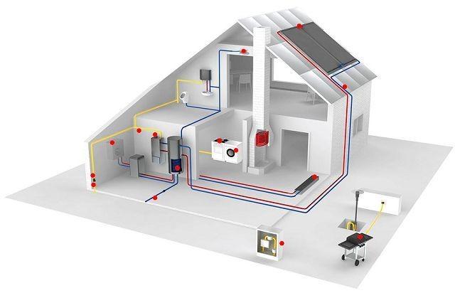 SOCA Instalaciones y Servicios Multiples