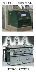 Transformadores tipo pedestal y tipo poste